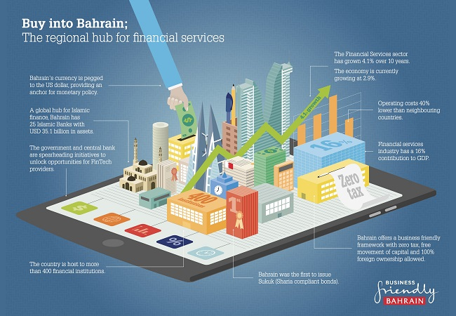 How to set up a conference call with Bahrain