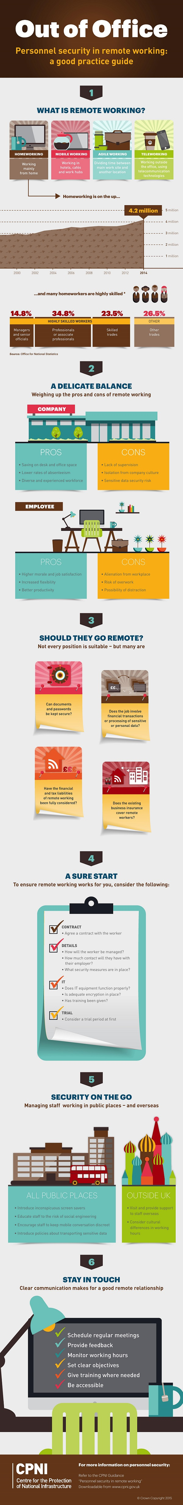 09-managing-remote-working-infographic-page-001
