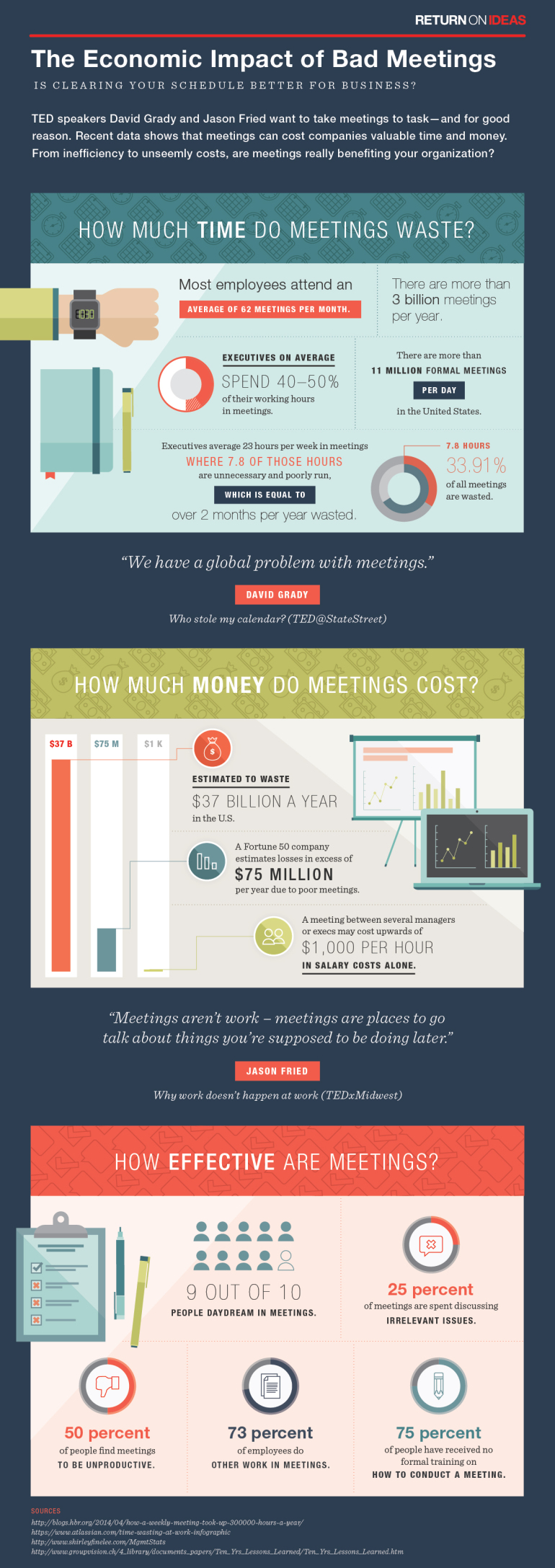 ted-meeting-infographic