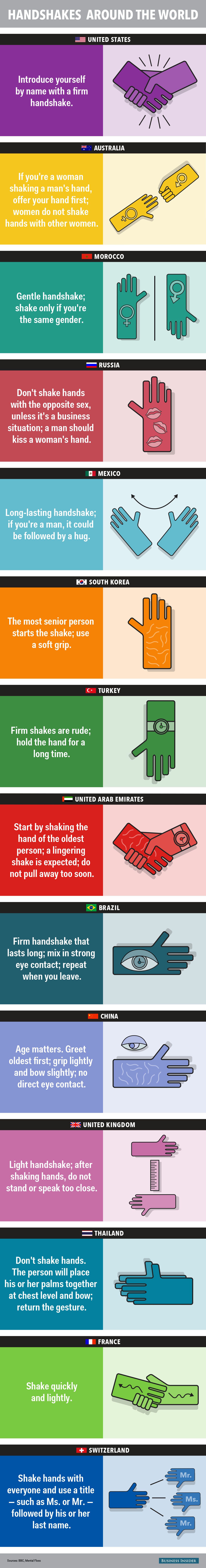 How To Shake Hands And Handshake Conferencecall Blog